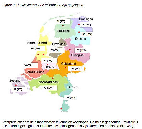 Tekenbeten toename in Nederland